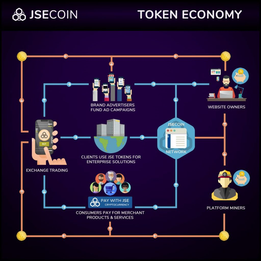 JCECoin Mining